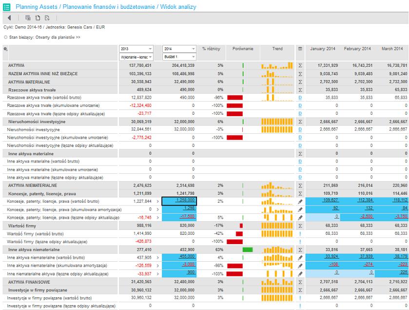 software finanzplanung - infor